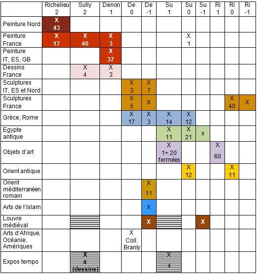 batiment_classement7