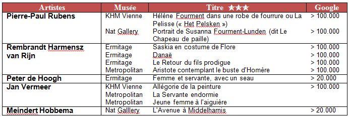 Trois_etoiles_Hollande17_05
